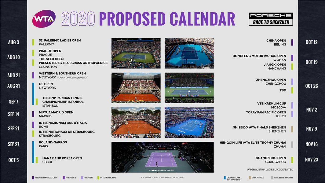 WTA announces revised WTA ranking system