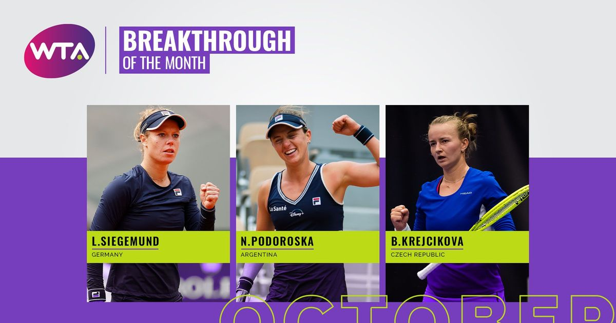 Vote: October 2020 Breakthrough of the Month