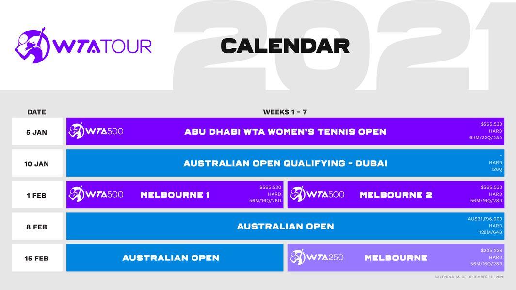 Wta 2021 Calendar WTA announces start of 2021 Tour season